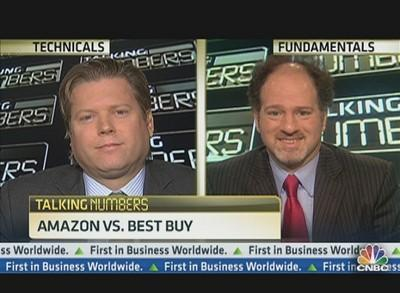 Talking Numbers: Buy Amazon or Best Buy?