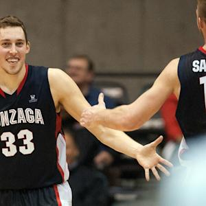 Gonzaga Poised For Another Run Next Season