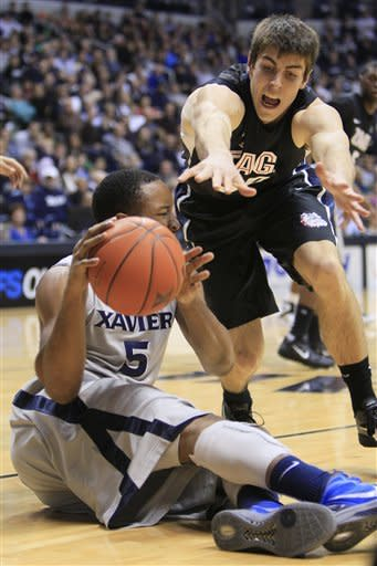 Gonzaga beats Xavier 72-65 for 6th straight win