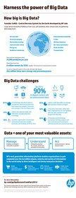 HP Harnesses the Power of Big Data With New Information Optimization Solutions