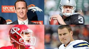 Pressure rises in AFC West