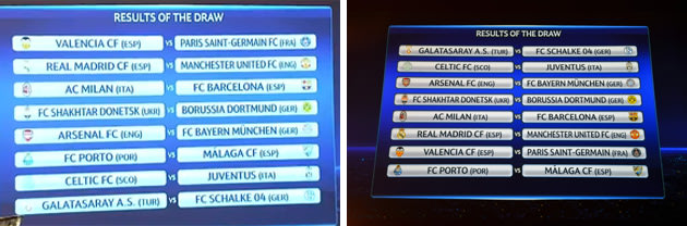 2012_ChampionsLeague_draws_.jpg