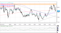 Forex_Sentiment_Remains_Vulnerable_as_Euro_Retraces_Gains_on_Light_News_currency_trading_news_technical_analysis_body_Picture_5.png, Forex: Sentiment Remains Vulnerable as Euro Retraces Gains on Light News