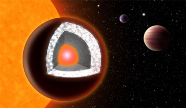 The planet is thought to contain as much diamond as the mass of three Earths (Image: Yale)