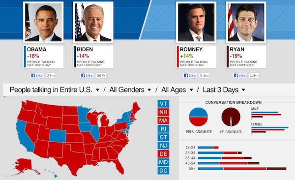 Facebook and CNN Launch Hub for Election Insights