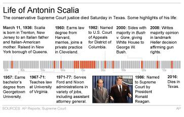 Graphic shows life and career chronology of Antonin Scalia; embeds image in timeline; 3c x 3 inches; 146 mm x 76 mm;