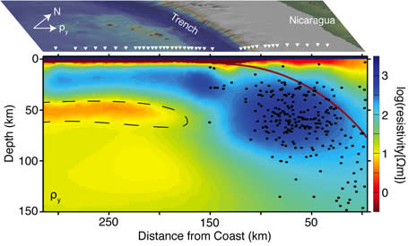 New Look at Earth's Mysterious Layer