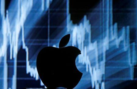 Apple's stock suffers worst week since 2013