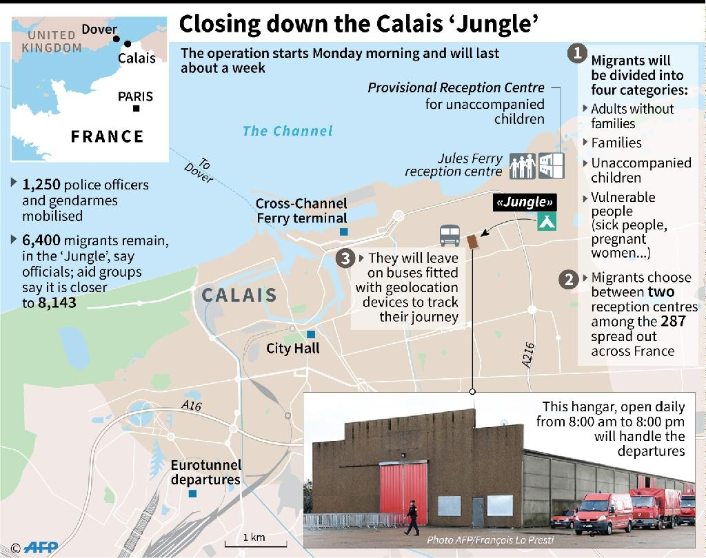 Closing down sale at Calais 'Jungle' shops