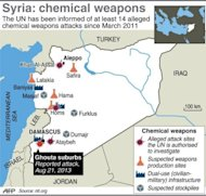 Map of Syria locating suspected chemical weapons sites, alleged attacks to be investigated by the UN and the huge reported attack of Aug 21