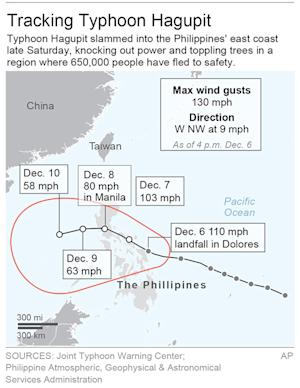 Map tracks the path and speed of Typhoon Hagupit; 2c …
