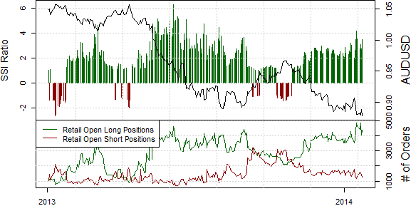 ssi_aud-usd_body_Picture_2.png, Respect the Australian Dollar Downtrend