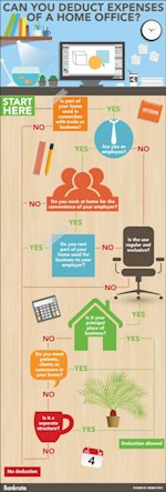 Can you deduct home office expenses? | Desk, lamp,shelf: illustration copyright Bplanet/Shutterstock.com; people, conversation bubble, and neck tie co...