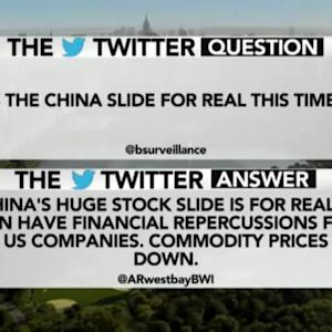 Is the China Slide for Real This Time?