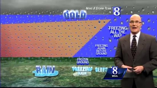 Mixed bag of precipitation headed for Susquehanna Valley