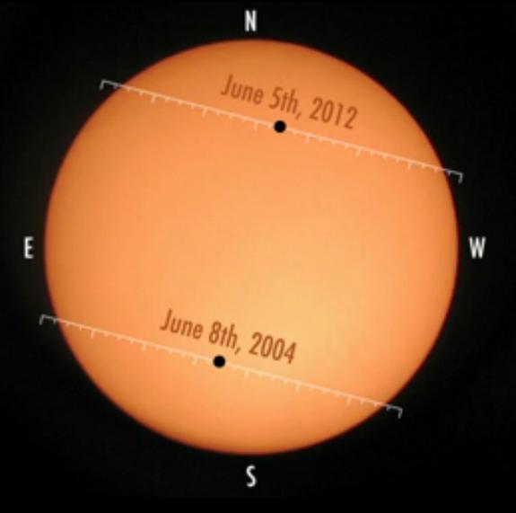 How to Safely Watch the Transit of Venus on Tuesday