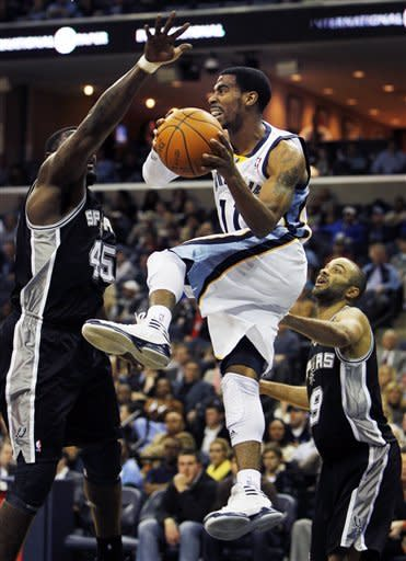 Spurs hand Grizzlies 4th straight loss, 83-73