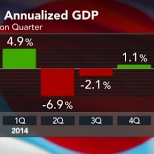 Japan's Economy Grows for 2nd Straight Quarter