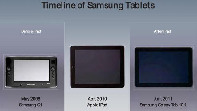 Apple v. Samsung Battle Goes On: Galaxy Tab Ban Lifted As Samsung Pushes for iPhone 5 Ban
