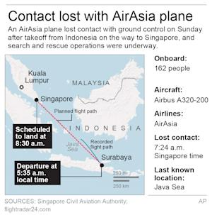Map locates Jakarta, Indonesia and details of the missing …