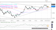 Forex_Euro_Rallies_on_Strong_Spanish_Bond_Auction_ECB_Ahead_forex_news_technical_analysis_fundamental_analysis_body_Picture_3.png, Forex: Euro Rallies...