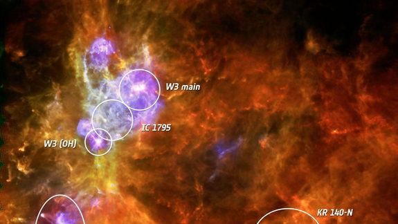 New Theory of How Giant Stars Grow Unveiled