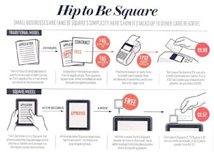 "The Next Best Thing to ""Failure"" in Business Storytelling image Fortune Hip to be Square"