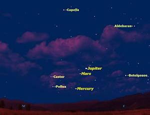 Mercury Joins Mars and Jupiter in Night Sky Meetup This Week