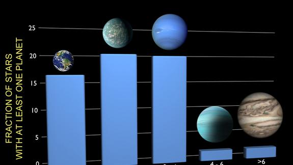 Finding Another Earth: How Will Scientists Confirm It Exists?
