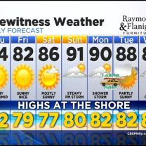 Kathy's Wednesday Evening Forecast At 11 PM: August 27, 2014