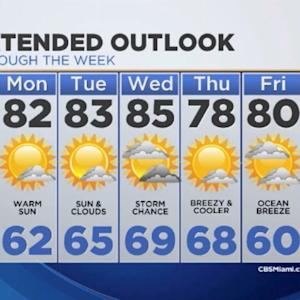 CBSMiami.com Weather @ Your Desk 3/9/14 7:00 p.m.