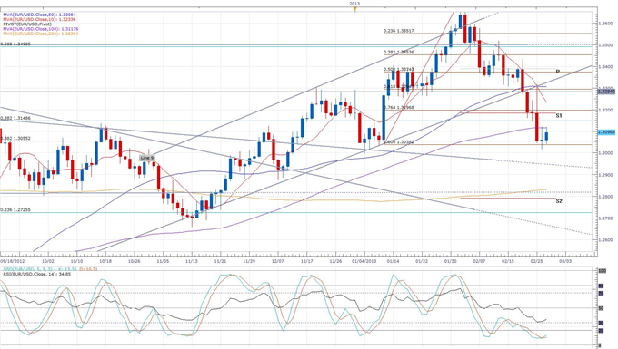 Euro_Rallies_on_9-Month_High_Economic_Confidence_body_eurusd_daily_chart.png, Euro Rallies on 9-Month High Economic Confidence