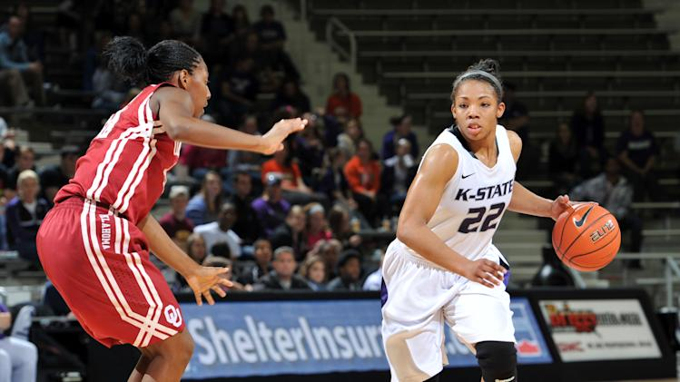 NCAA Womens Basketball: Oklahoma at Kansas State