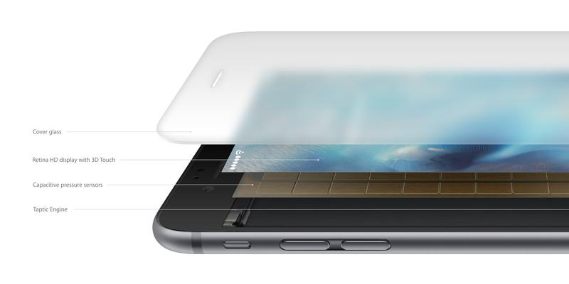 You can probably guess which iPhone 6s feature Samsung's Galaxy S7 might copy next year