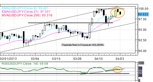 Dollar_Yen_Rally_as_Global_PMIs_Disappoint_EURUSD_Under_1.3000_body_Picture_5.png, Dollar, Yen Rally as Global PMIs Disappoint; EUR/USD Under $1.3000