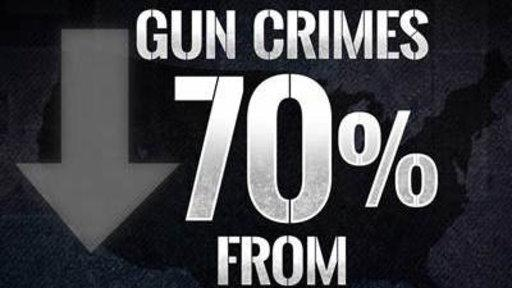 Gun Crimes Drop Sharply