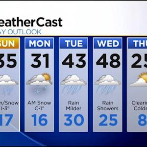KDKA-TV Evening Forecast (2/28)