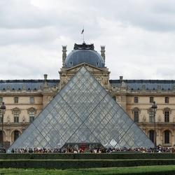 Airbnb Handed Over $1.3M In Tourist Taxes To The City Of Paris In Q42015