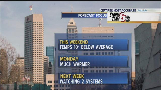 Chilly weekend in store