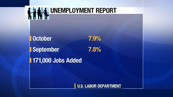 What the jobs report means for the campaigns