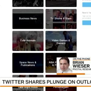 Twitter Is Still Powerful Advertising Platform: Wieser