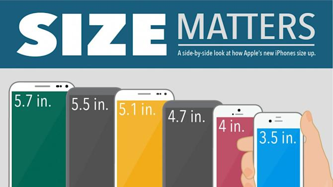 How the iPhone 6 and iPhone phablet compare to current flagships from Apple and Samsung