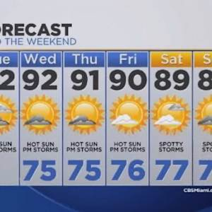 CBSMiami.com Weather 9/30/2014 Tuesday 9AM
