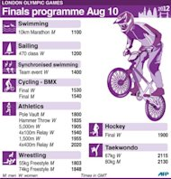 Olympic finals programme for Friday, August 10