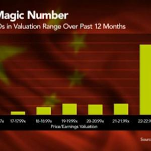 Why 23 Is an Important Number for China IPOs