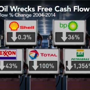 Oil Companies Brace for Rough Earnings Season
