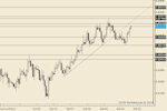 eliottWaves_nzd-usd_body_Picture_7.png, NZD/USD .8635 is a Possible Reaction Level