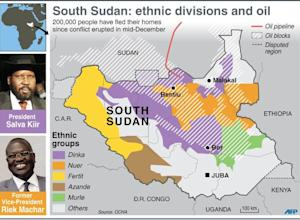 Map of South Sudan showng main ethnic divisions, oil …