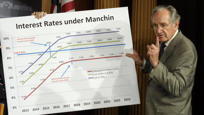 Senate Health, Education, Labor and Pension Committee Chairman Sen. Tom Harkin, D-Iowa, discusses a graph and legislation to try and prevent the increase in the interest rates on some student loans, Thursday, June 27, 2013, during a news conference on Capitol Hill in Washington, Thursday, June 27, 2013. (AP Photo/Susan Walsh)