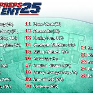 Xcellent 25 Basketball Rankings Update: March 5